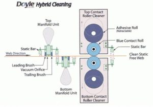 Doyle Hybrid Contact Roll Cleaner